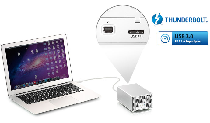 Thunderbolt and USB 3.0 dual interface