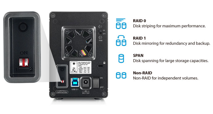 Hardware RAID controller