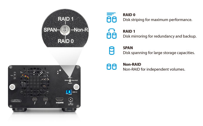 Hardware RAID-controller
