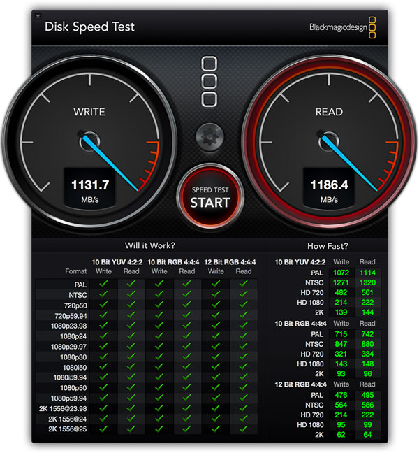 Blackmagic Benchmark