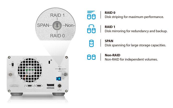 Akitio thunder3 duo Pro RAID-controller