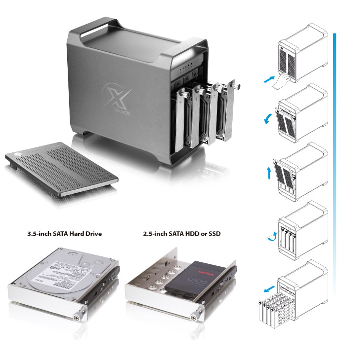 akitio thunder3 quad x tray system