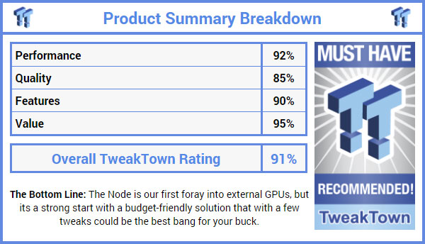 tweaktown summary node